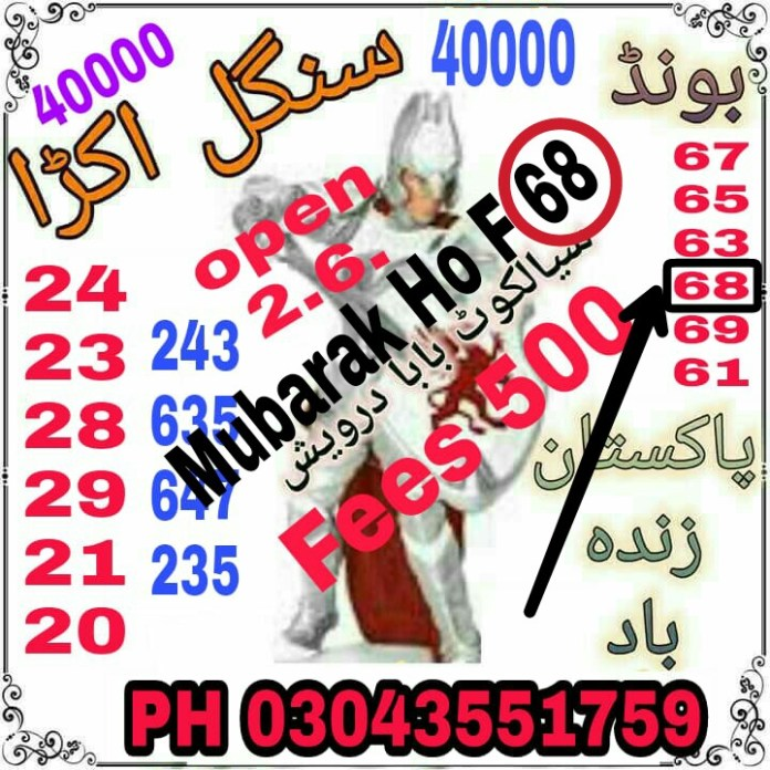 SIngle Aakra 200 Prize bond Guess Papers