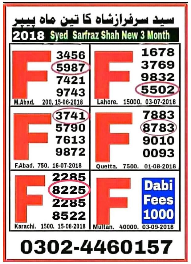 Sayyad Sarfraz Shah 40000 prize bond guess papers