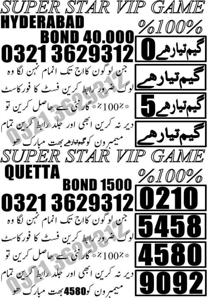 Super Star VIP 40000 Guess Papers December 2020 held Hyderabad (5)