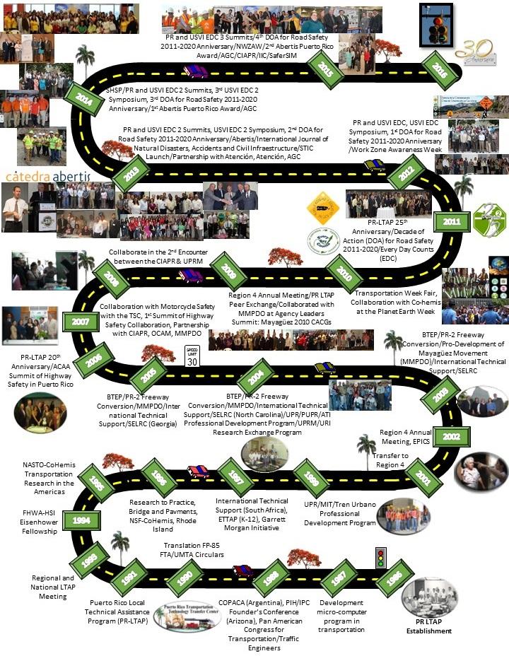 history_culebra_2016