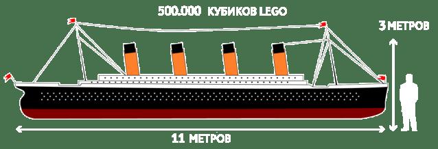 Корабль Титаник из кубиков ЛЕГО