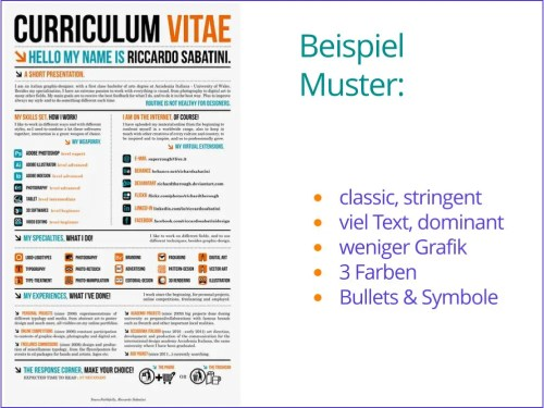 CV-Graph, Muster 01