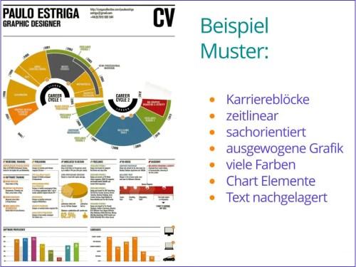 CV-Graph, Muster 03