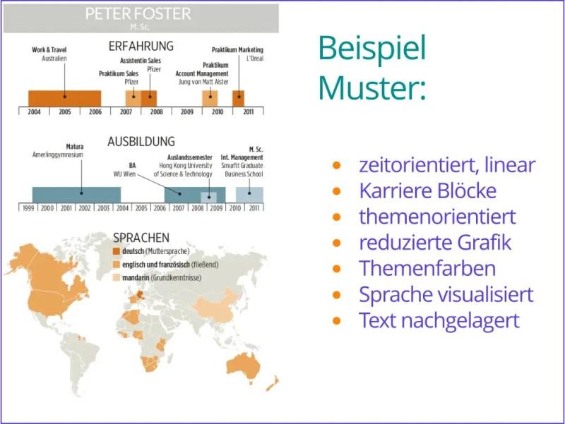 CV-Graph, Muster 04
