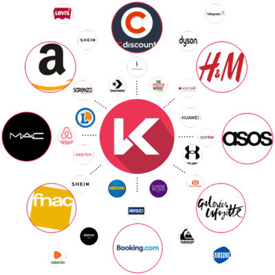 KWALEAD marketing influence pour les marques