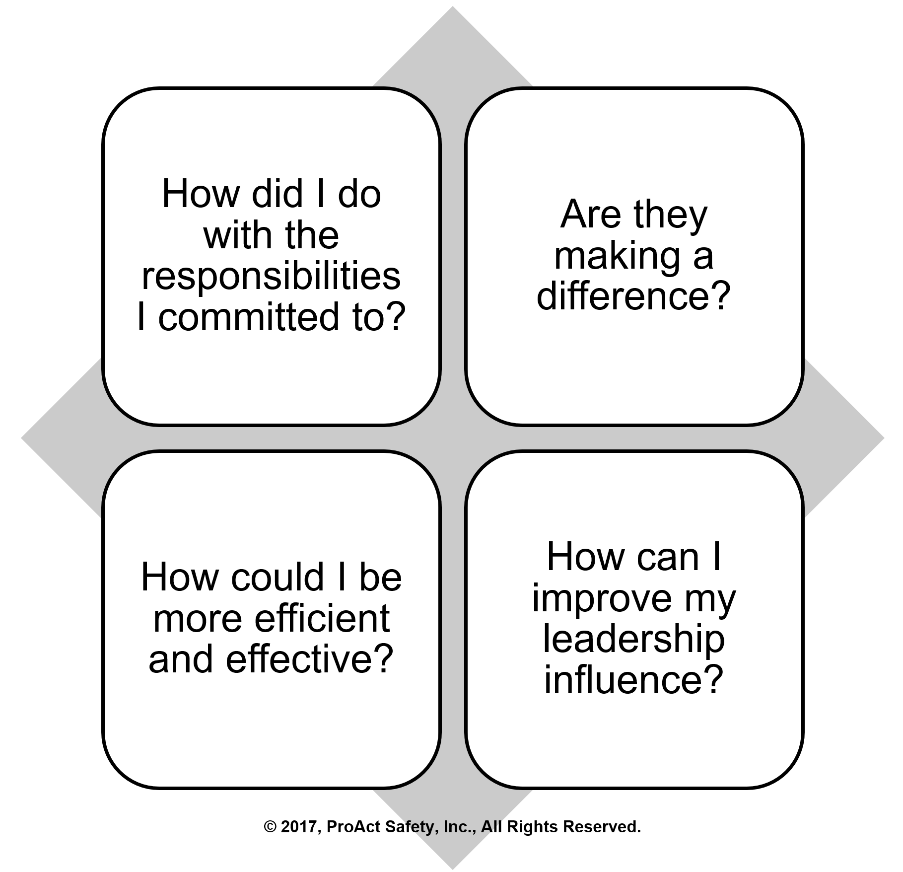 To Be A Better Leader Ask These Four Questions Daily
