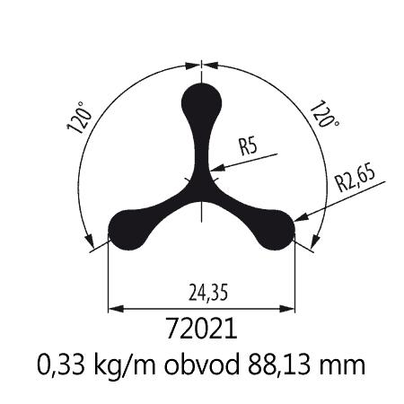 profil 72021