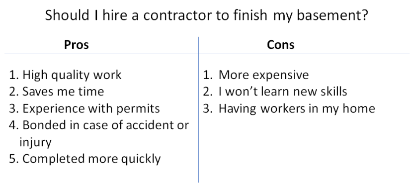 Sample pro and con list showing 5 pros and 3 cons