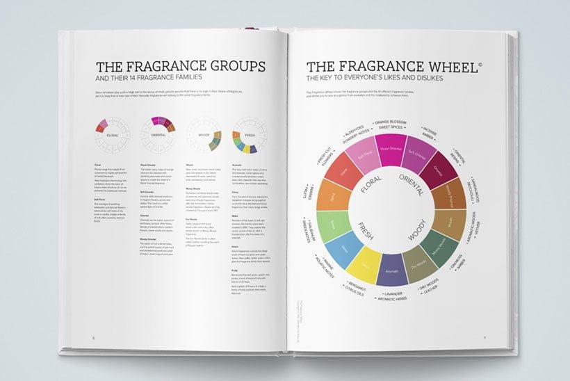 fotw intro - Fragrances of the World 2016