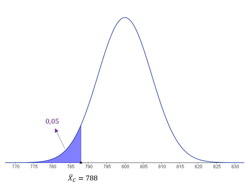 parcial 2 de probabilidad y estadistica resuelto - 2