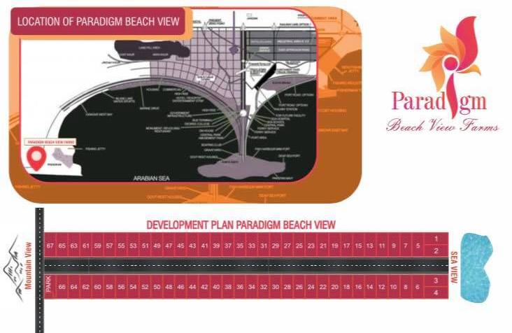 Paradigm Beach View Farms