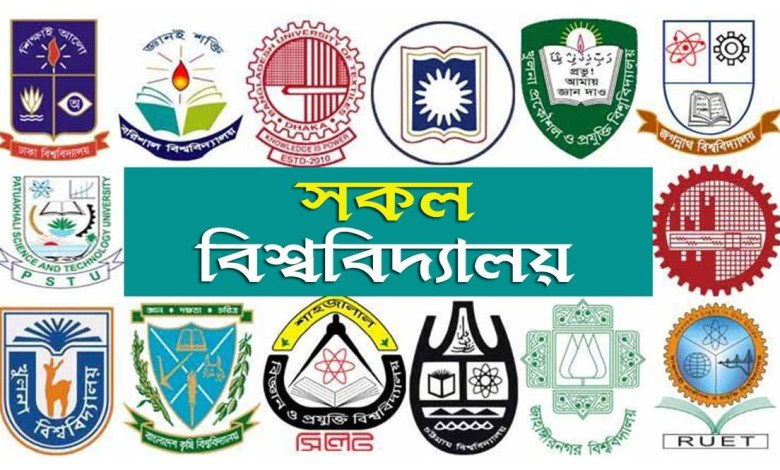 University in Bangladesh