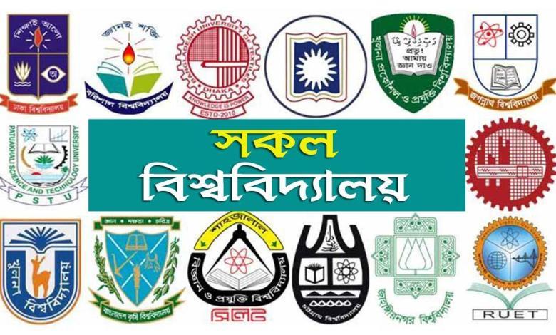 all-niversity-in-Bangladesh