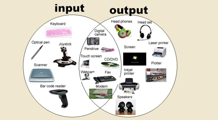 input-output-devices-of-computer