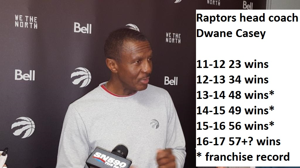 Raptors-head-coach-dwane-casey-2016