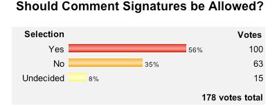 Signature-Poll