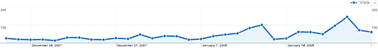 twitter-traffic.png