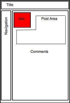 Ad-Positioning 2.jpg