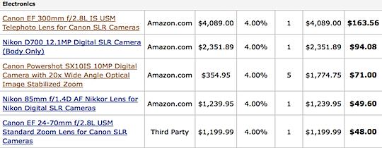 amazon-earnings.png