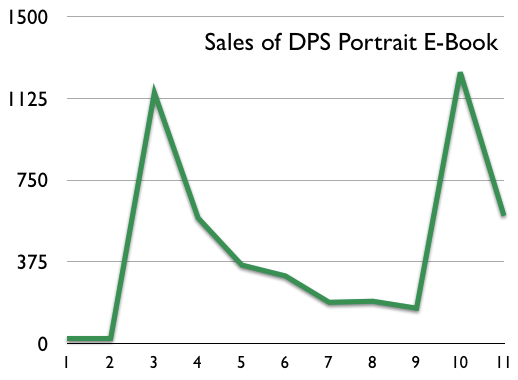 e-book-sales.png