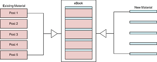 reusable_content_3_ebook.png