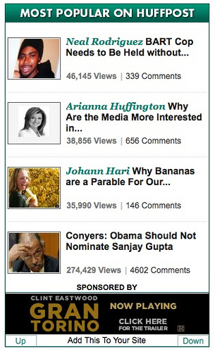 Most Popular Huffington Post