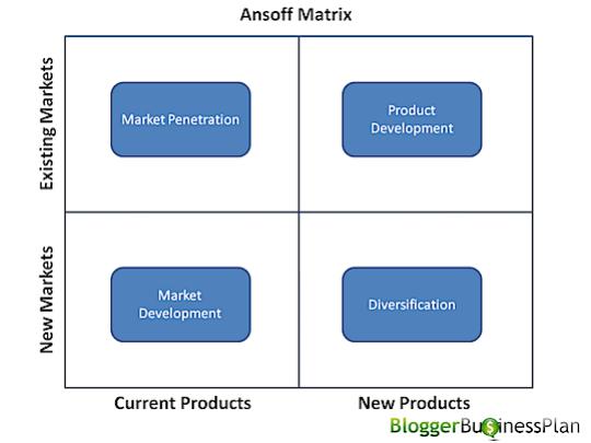 Ansoff-Matrix-Slide-1.png