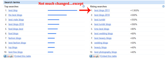 How to Select Good SEO Keywords