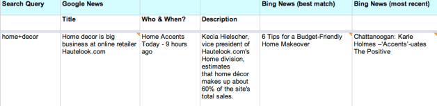 The Must-have Blog Post Topic Generation Tool