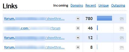 Forum links