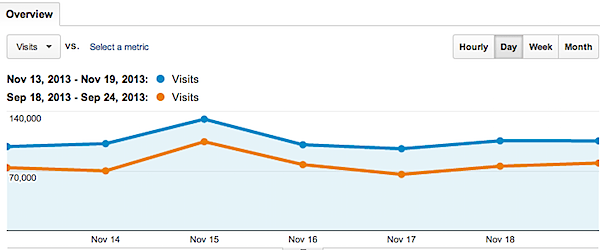Audience_Overview_-_Google_Analytics-11.png