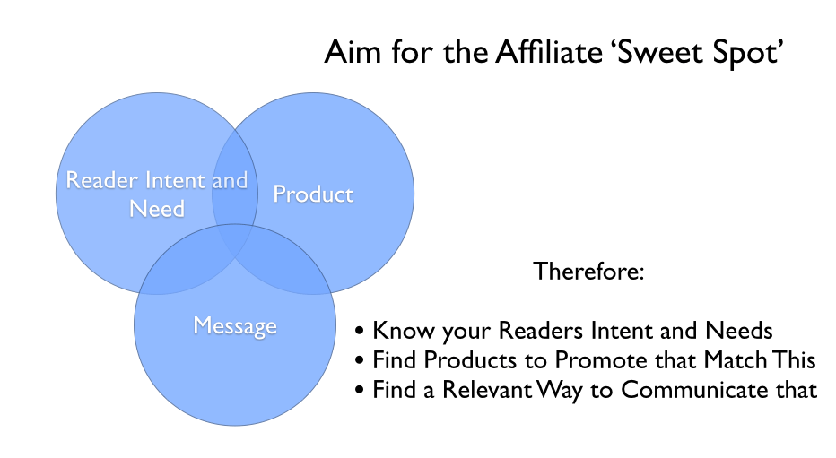 The affiliate sweet spot, How to Make Money As a Blogger Through Affiliate Marketing, ProBlogger