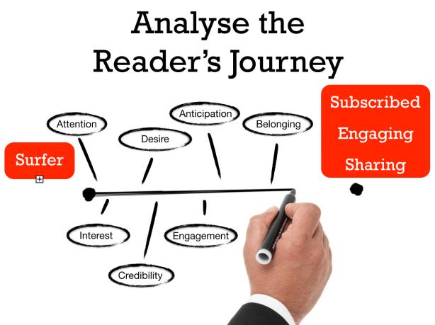 readers journey2