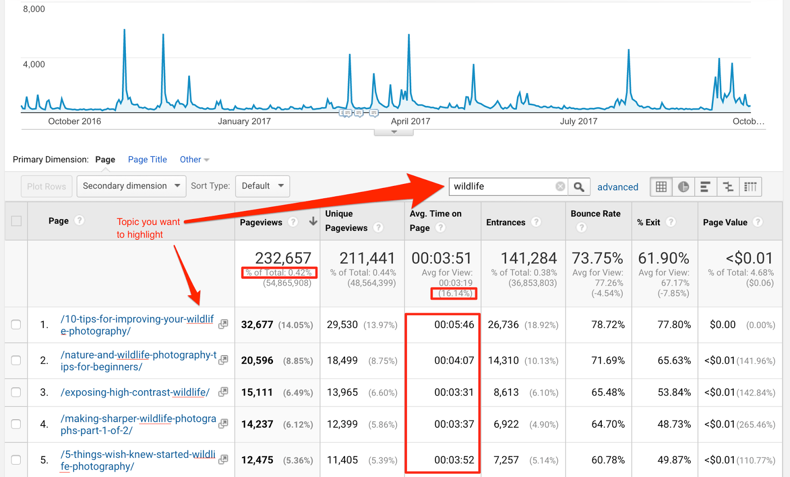 Google Analytics Topic Search.png