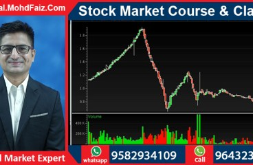 9643230728, 9582934109 | Online Stock market courses & classes in Siwan – Best Share market training institute in Siwan