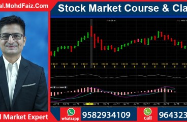 9643230728, 9582934109 | Online Stock market courses & classes in Narayanpur – Best Share market training institute in Narayanpur