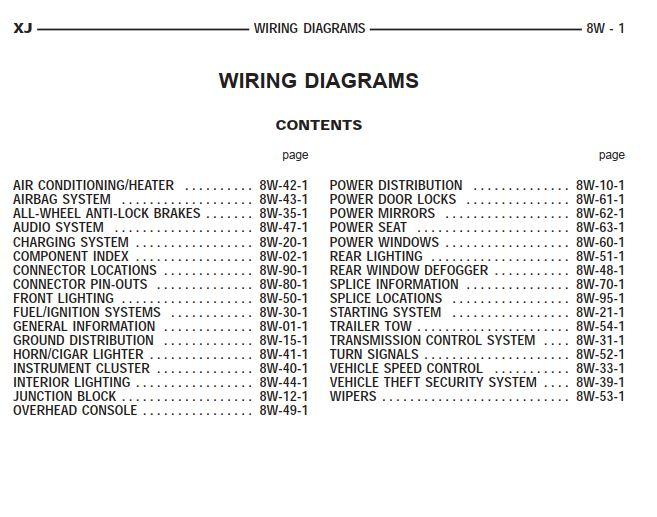 jeep xj cherokee 1998 system wiring diagrams – pdf download