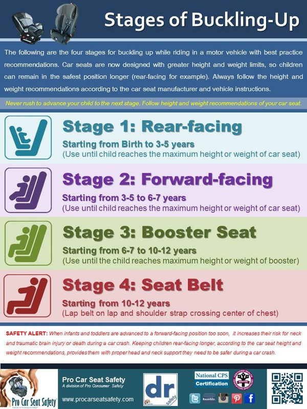Booster Seat Law California Weight Wallseat Co