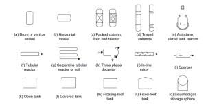 Process hydraulics  processdesign