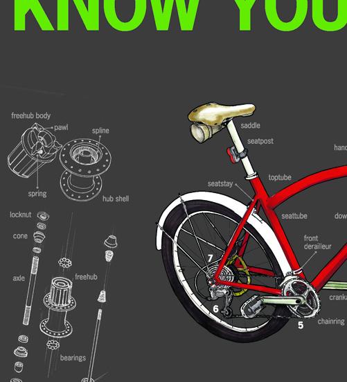 mec_knowyourbike_detail