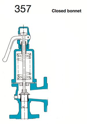 Säkerhetsventiler (Safety Valve 357 - Spring Loaded, Closed Bonnet) Image