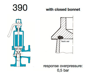 Säkerhetsventiler (Safety Valve 390 - Diaphragm, Closed Bonnet) Image