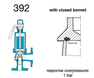 Säkerhetsventiler (Safety Valve 392 - Diaphragm, Closed Bonnet) Image