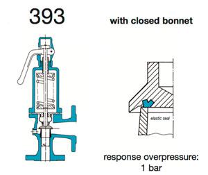 Säkerhetsventiler (Safety Valve 393 - Diaphragm, Closed Bonnet) Image