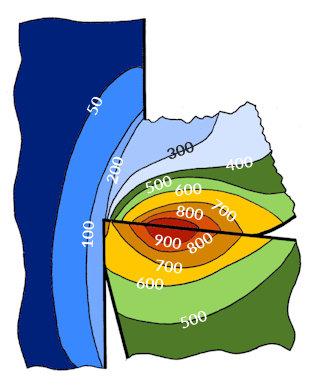 Chłodziwa ekologiczne. Rozkład temperatur w strefie skrawania.