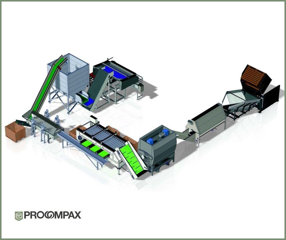 Michalak processing line