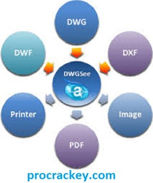 AutoDWG DWGSee Pro MOD APK Crack