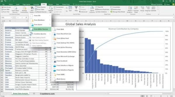 Microsoft Office 2016 Crack Free For Activation [Windows + MAC]