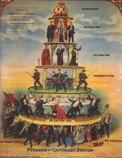 Pirámide del sistema capitalista, alegoría crítica del capitalismo