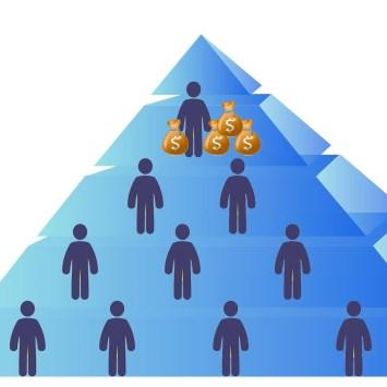 sistema piramidal